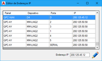 ARQNET Editor de Endereços IP