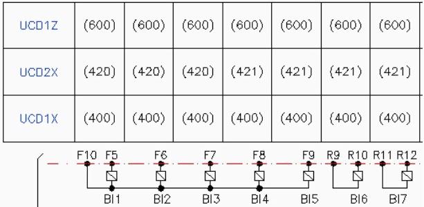 Diagramas Trifilar e Funcional