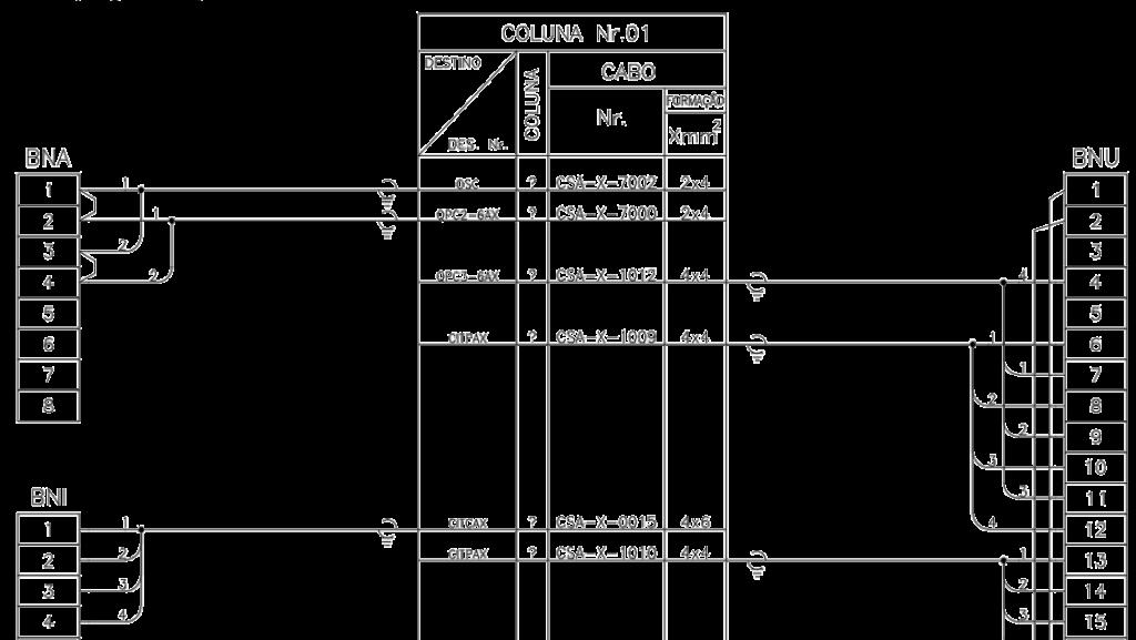 Diagrama de Interligação